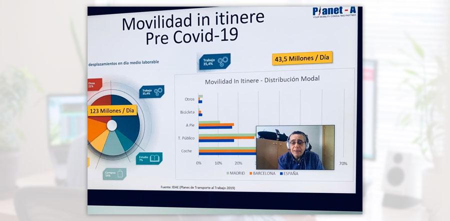 Después del COVID-19, ¿cómo será la movilidad corporativa?